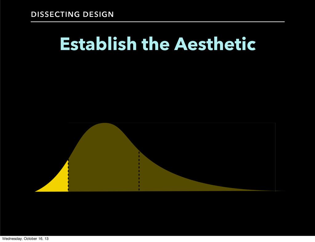 Establish the Aesthetic DISSECTING DESIGN Wedne...