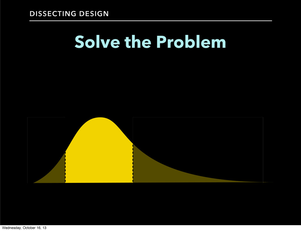 Solve the Problem DISSECTING DESIGN Wednesday, ...