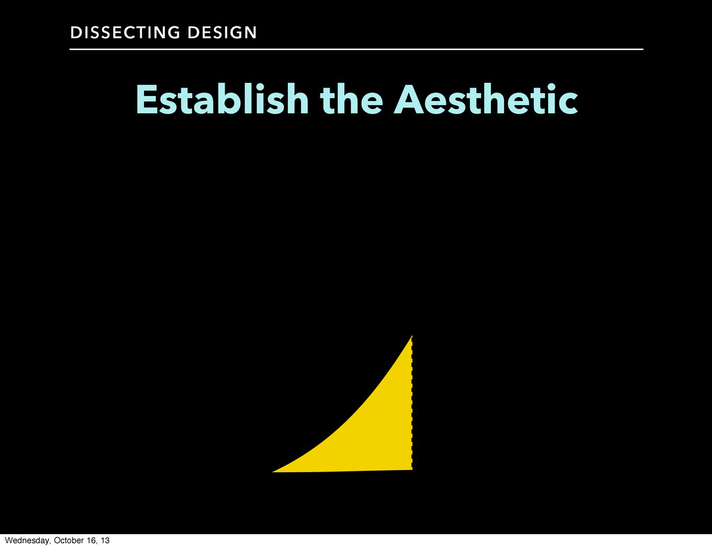 Establish the Aesthetic DISSECTING DESIGN Wedne...