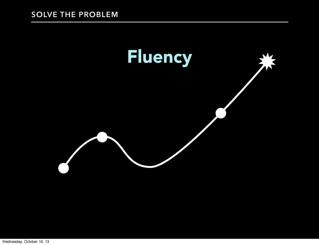 Fluency SOLVE THE PROBLEM Wednesday, October 16...