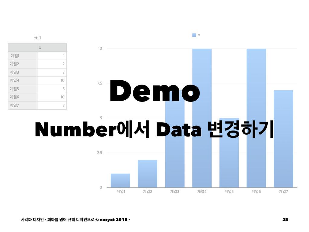 Demo Numberীࢲ Data ߸҃ೞӝ दпച ٣ੋ - ഥചܳ ֈয ӏ ٣ੋ...