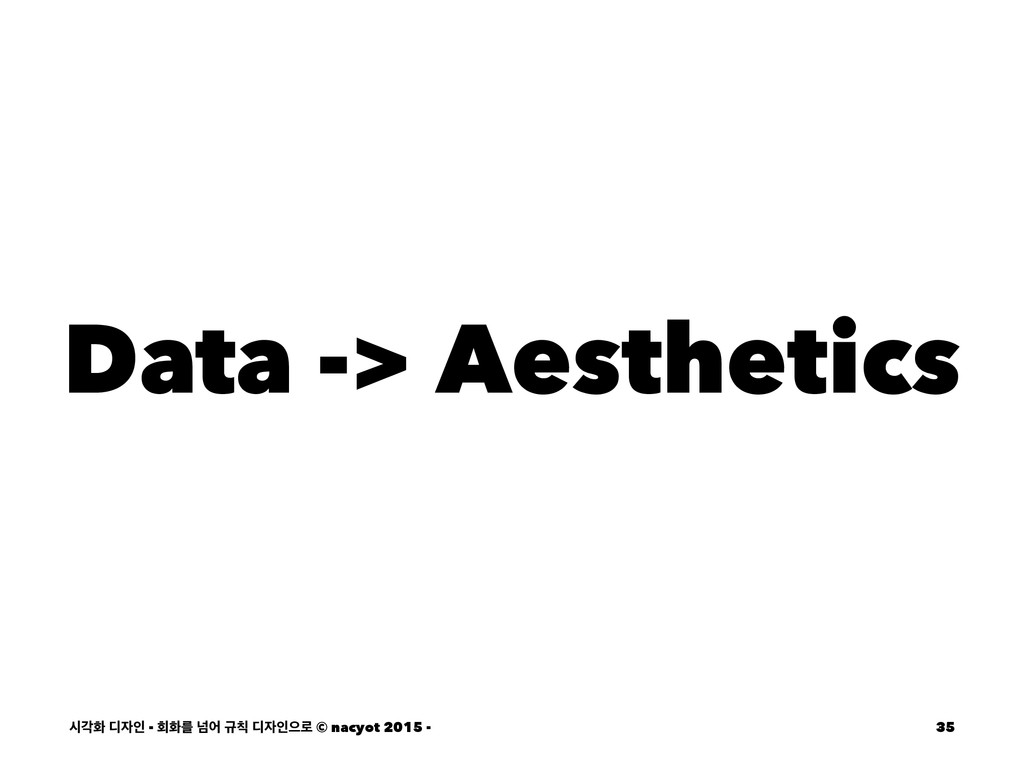 Data -> Aesthetics दпച ٣ੋ - ഥചܳ ֈয ӏ ٣ੋਵ۽ © ...
