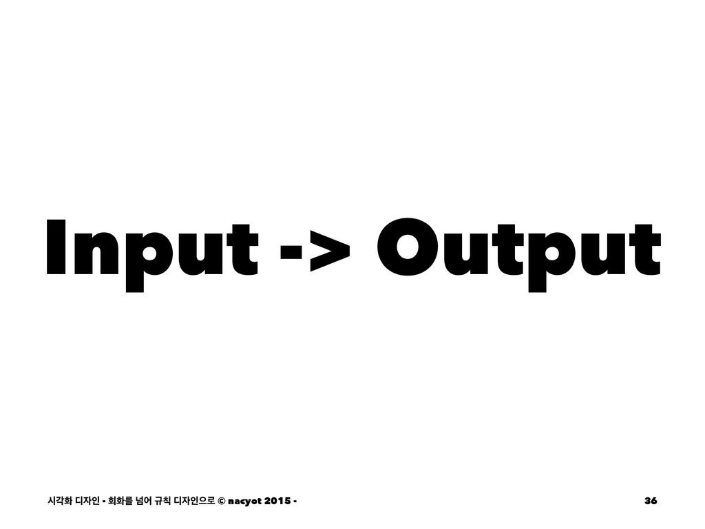 Input -> Output दпച ٣ੋ - ഥചܳ ֈয ӏ ٣ੋਵ۽ © nac...