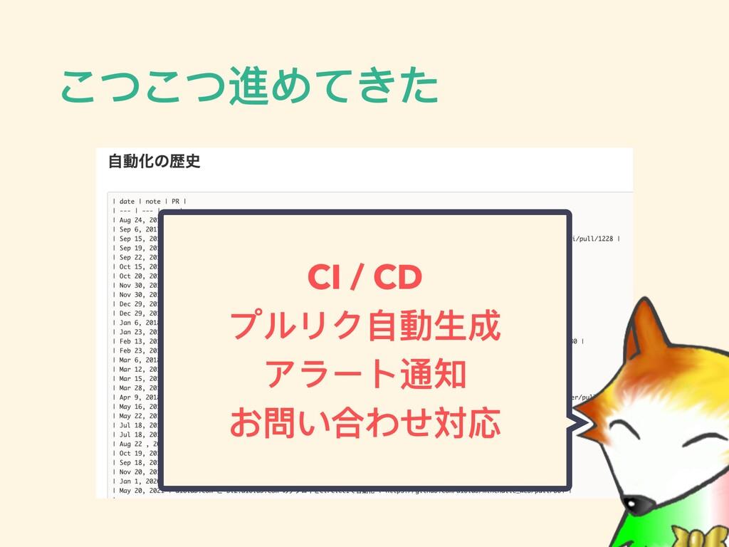 こつこつ進めてきた CI / CD プルリク⾃動⽣成 アラート通知 お問い合わせ対応