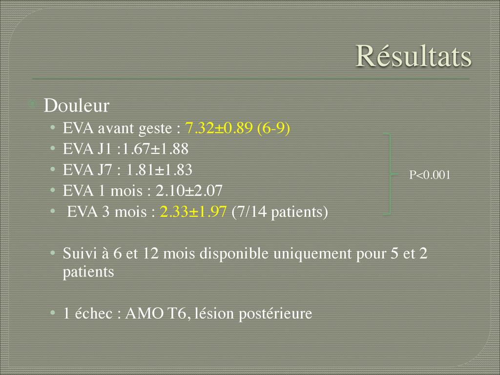 Résultats ⦿ Douleur  • EVA avant geste : 7.32...