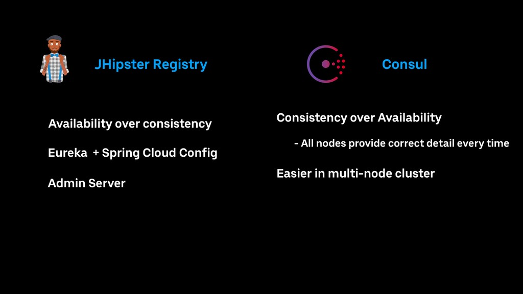 JHipster Registry Consul Eureka + Spring Cloud ...