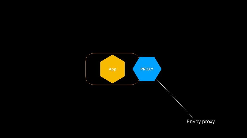 App PROXY Envoy proxy