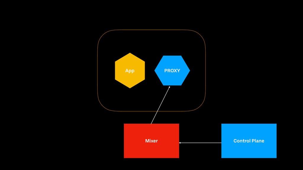 App PROXY Mixer Control Plane