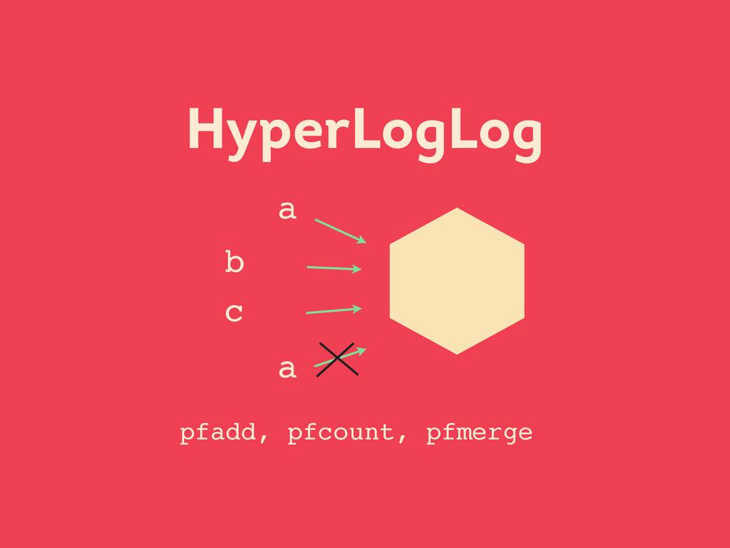 HyperLogLog pfadd, pfcount, pfmerge a b c a