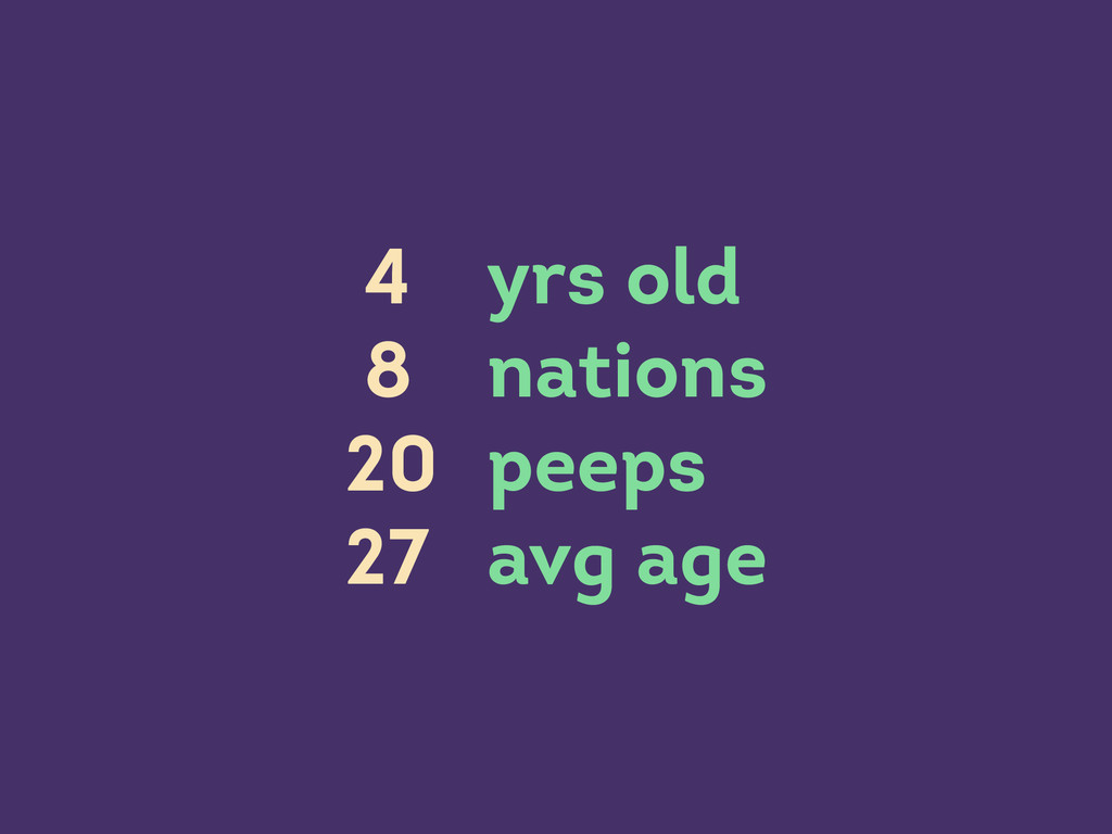 yrs old nations peeps avg age 4 8 20 27