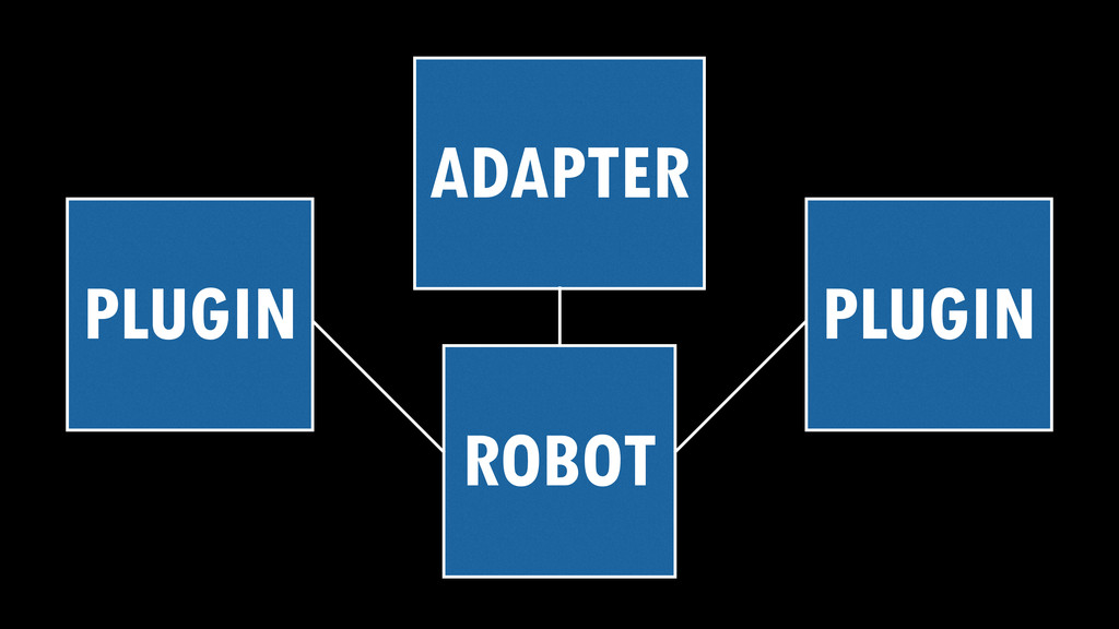 ROBOT ADAPTER PLUGIN PLUGIN