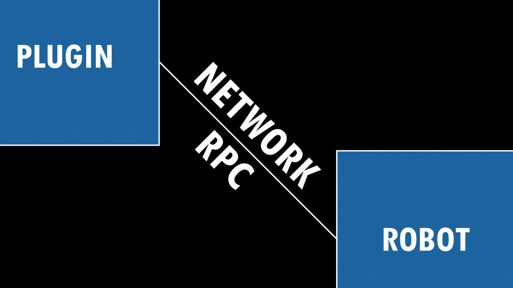 ROBOT PLUGIN RPC NETWORK