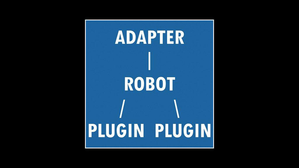 ADAPTER | ROBOT / \ PLUGIN PLUGIN