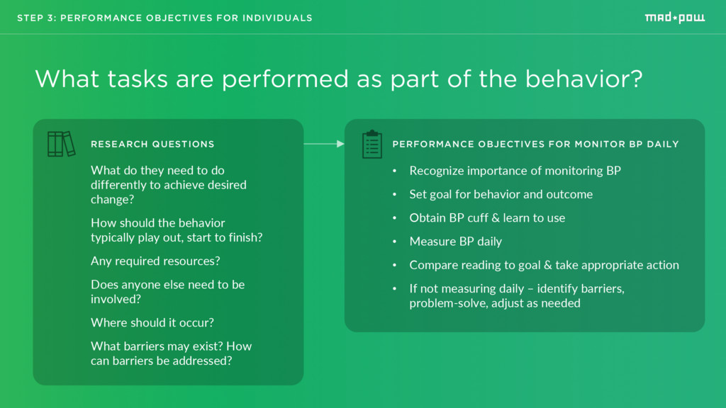 STEP 3: PERFORMANCE OBJECTIVES FOR INDIVIDUALS ...