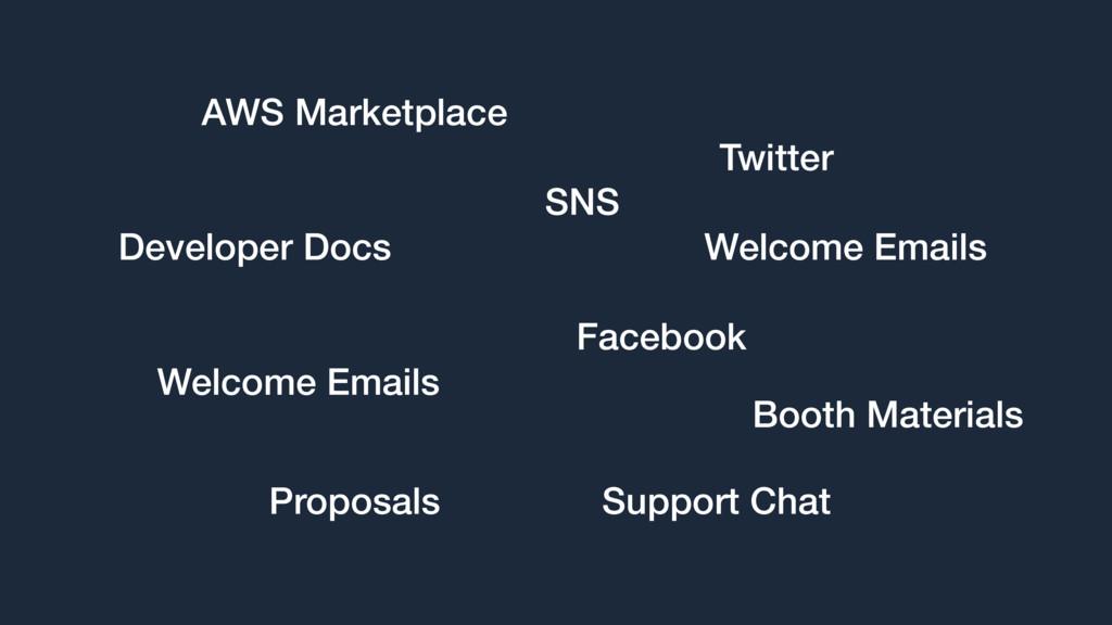 AWS Marketplace Twitter Facebook Developer Docs...
