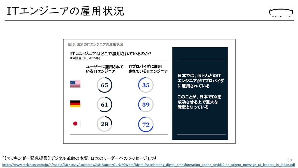 ITエンジニアの雇用状況 38 https://www.mckinsey.com/jp/~/m...