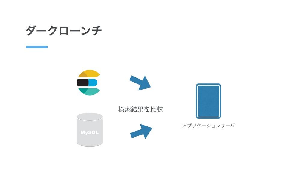 μʔΫϩʔϯν ΞϓϦέʔγϣϯαʔό MySQL ݕࡧ݁ՌΛൺֱ