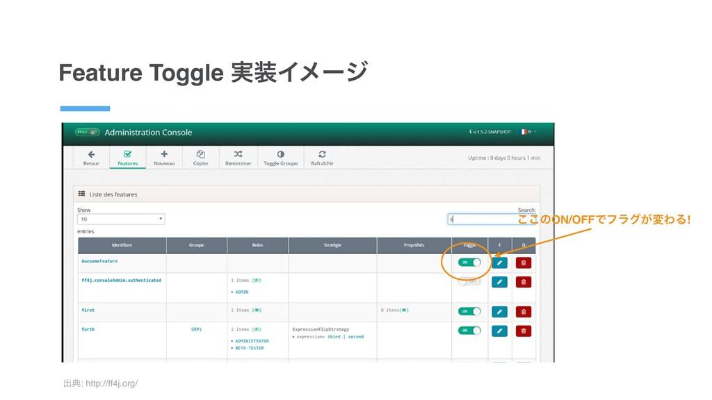 Feature Toggle ࣮Πϝʔδ ग़య: http://ff4j.org/ ͜͜ͷO...