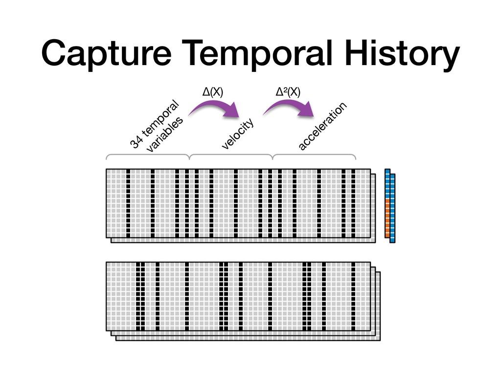 Capture Temporal History 34 tem poral variables...