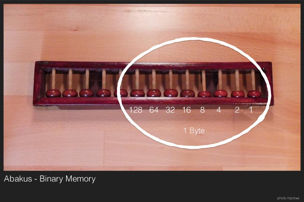 Abakus - Binary Memory photo mprove 128 64 32 1...