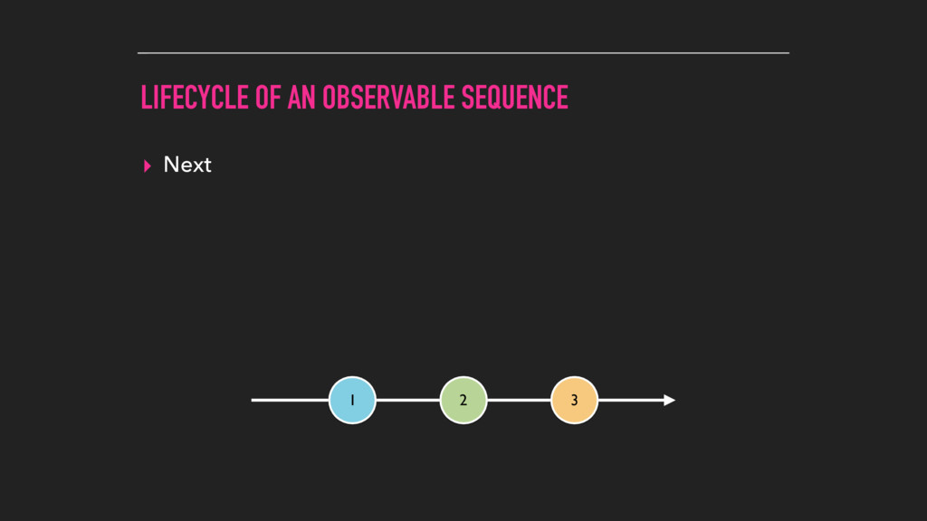 LIFECYCLE OF AN OBSERVABLE SEQUENCE ▸ Next 1 2 3