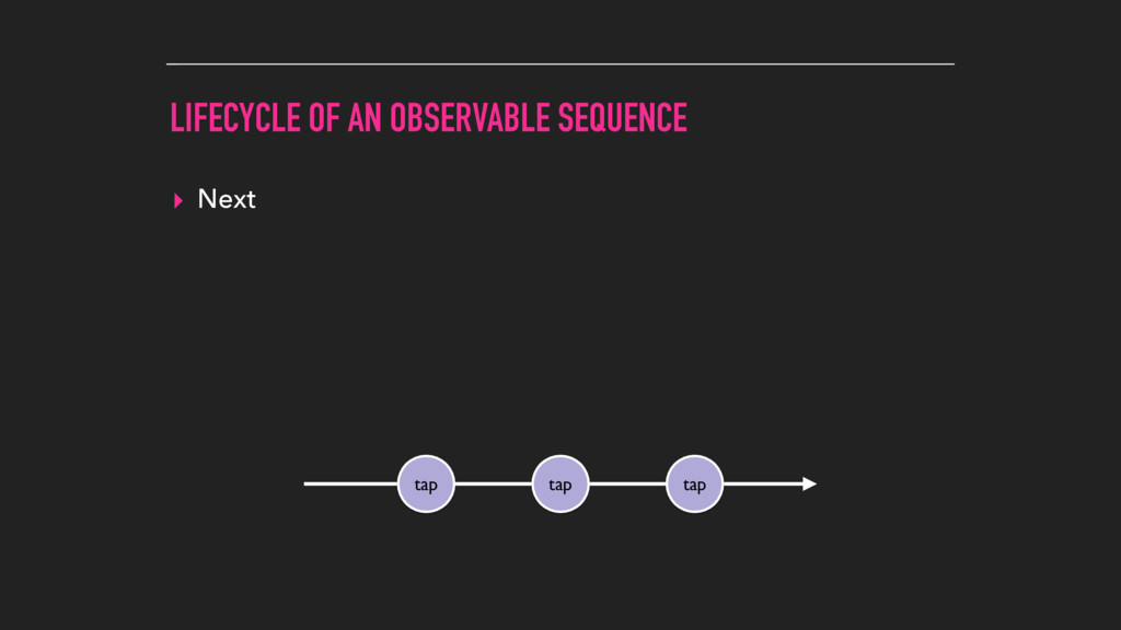 LIFECYCLE OF AN OBSERVABLE SEQUENCE ▸ Next tap ...