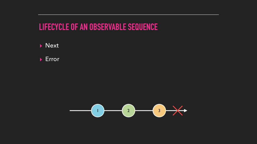 LIFECYCLE OF AN OBSERVABLE SEQUENCE ▸ Next ▸ Er...