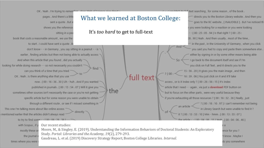 What we learned at Boston College: It's too har...