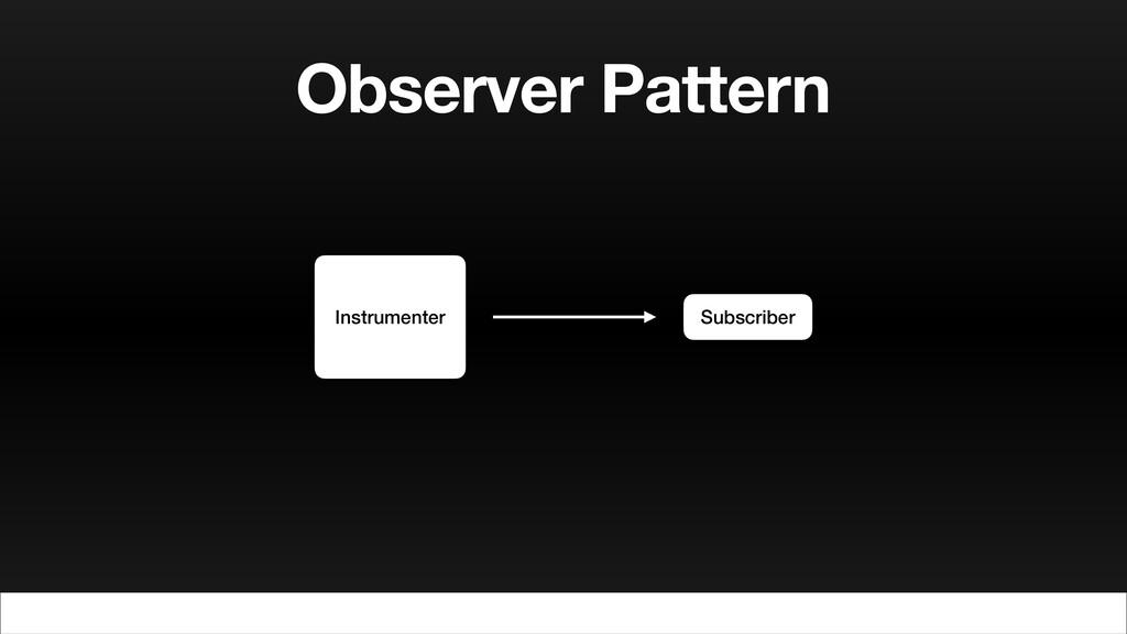 Observer Pattern Instrumenter Subscriber