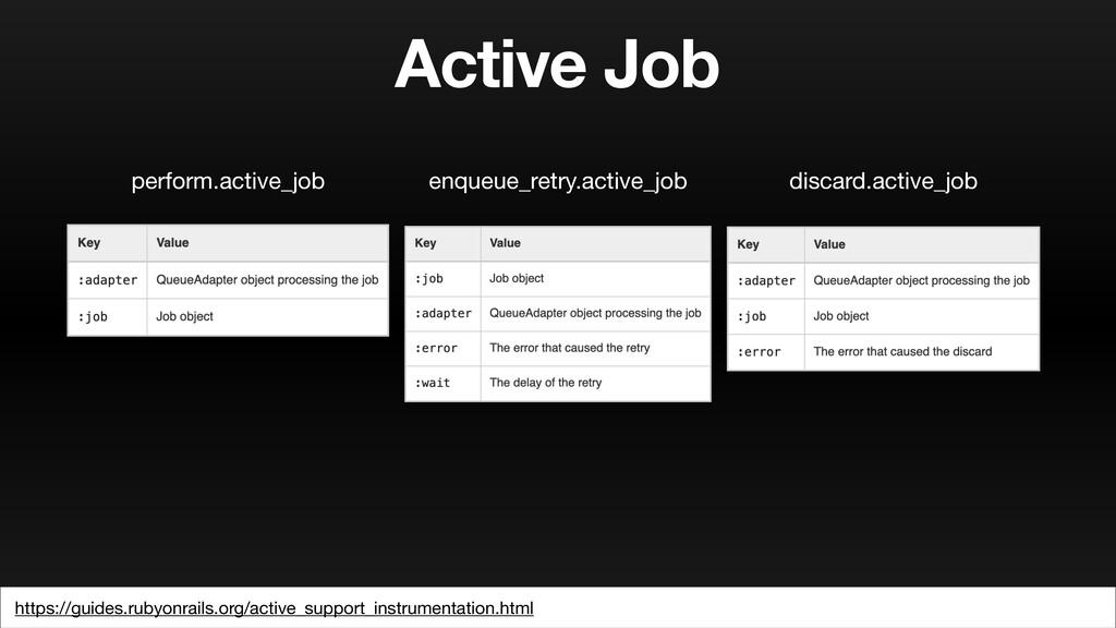 Active Job https://guides.rubyonrails.org/activ...