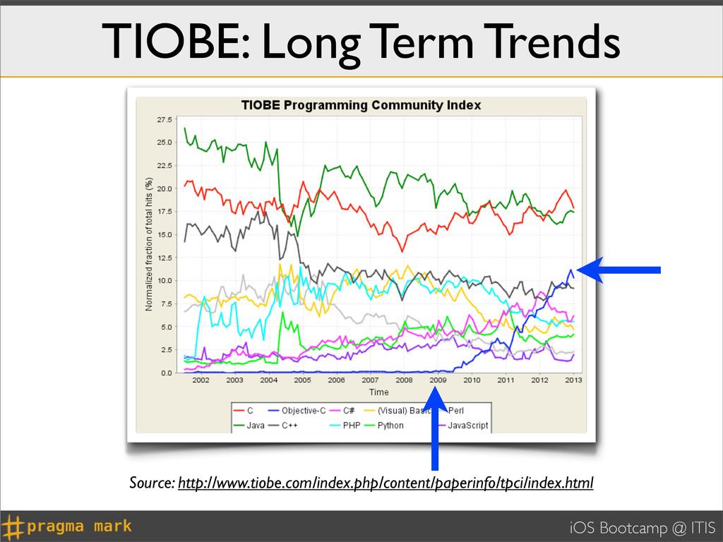 iOS Bootcamp @ ITIS TIOBE: Long Term Trends Sou...