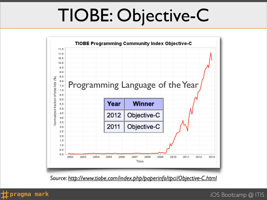 iOS Bootcamp @ ITIS TIOBE: Objective-C Source: ...