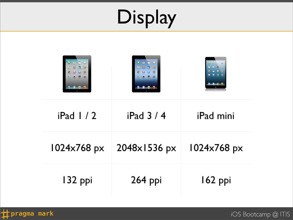 iOS Bootcamp @ ITIS Display iPad 1 / 2 iPad 3 /...