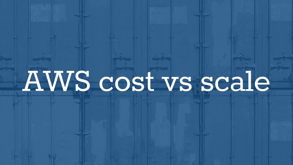 AWS cost vs scale
