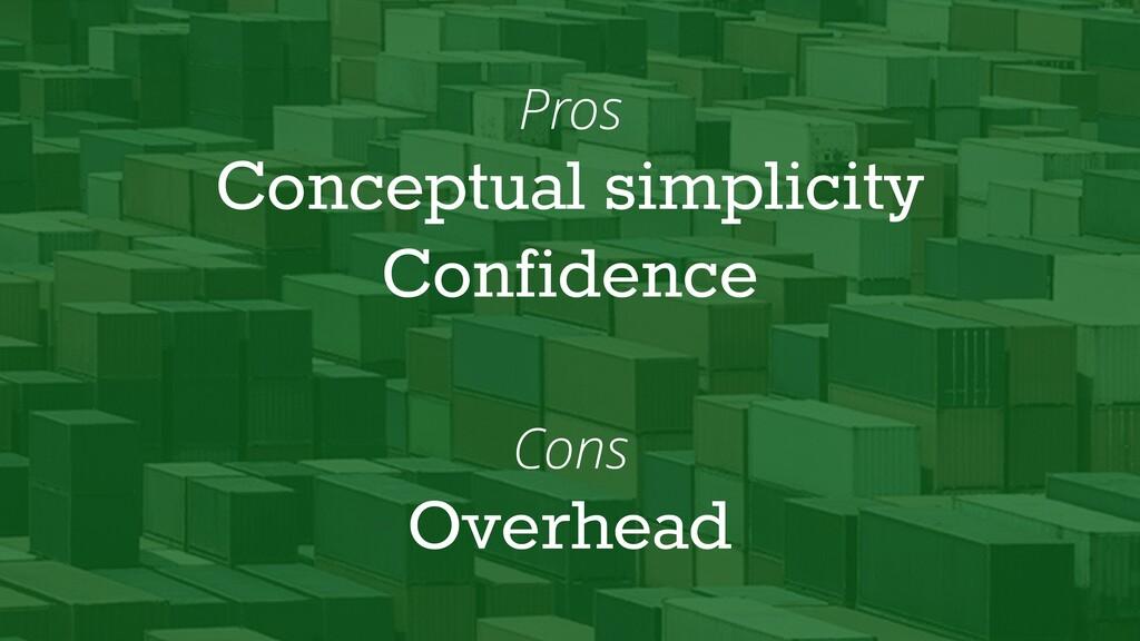 Pros Conceptual simplicity Confidence Cons Over...
