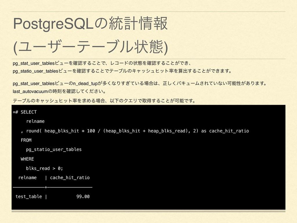 PostgreSQLͷ౷ܭใ (Ϣʔβʔςʔϒϧঢ়ଶ) pg_stat_user_table...