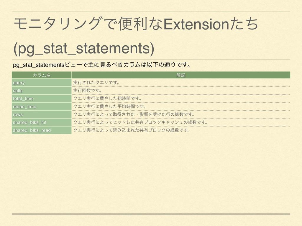ϞχλϦϯάͰศརͳExtensionͨͪ (pg_stat_statements) pg_s...