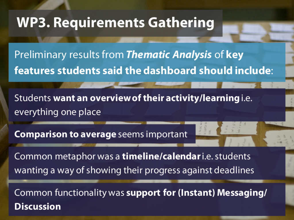 WP3. Requirements Gathering Preliminary results...