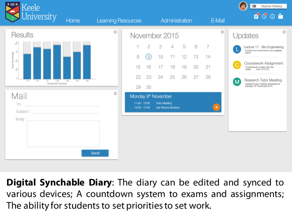 Digital Synchable Diary: The diary can be edite...