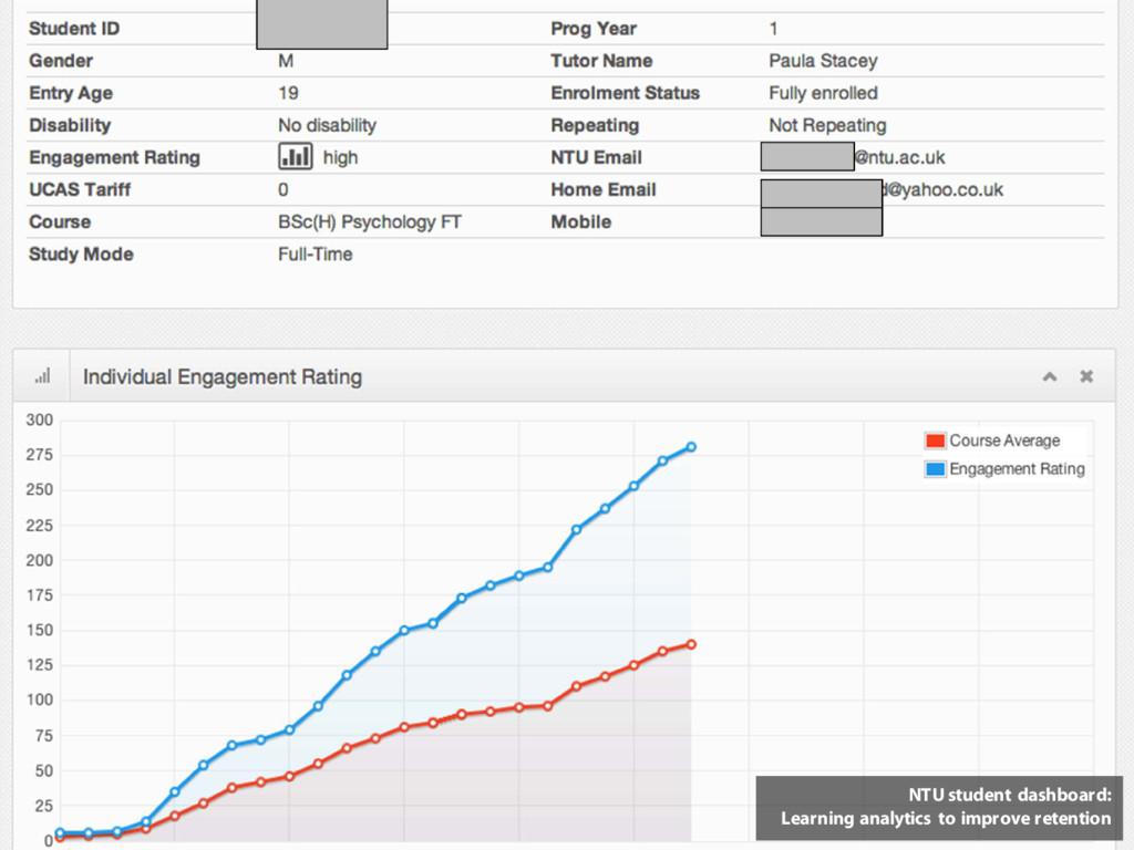 NTU student dashboard: Learning analytics to im...