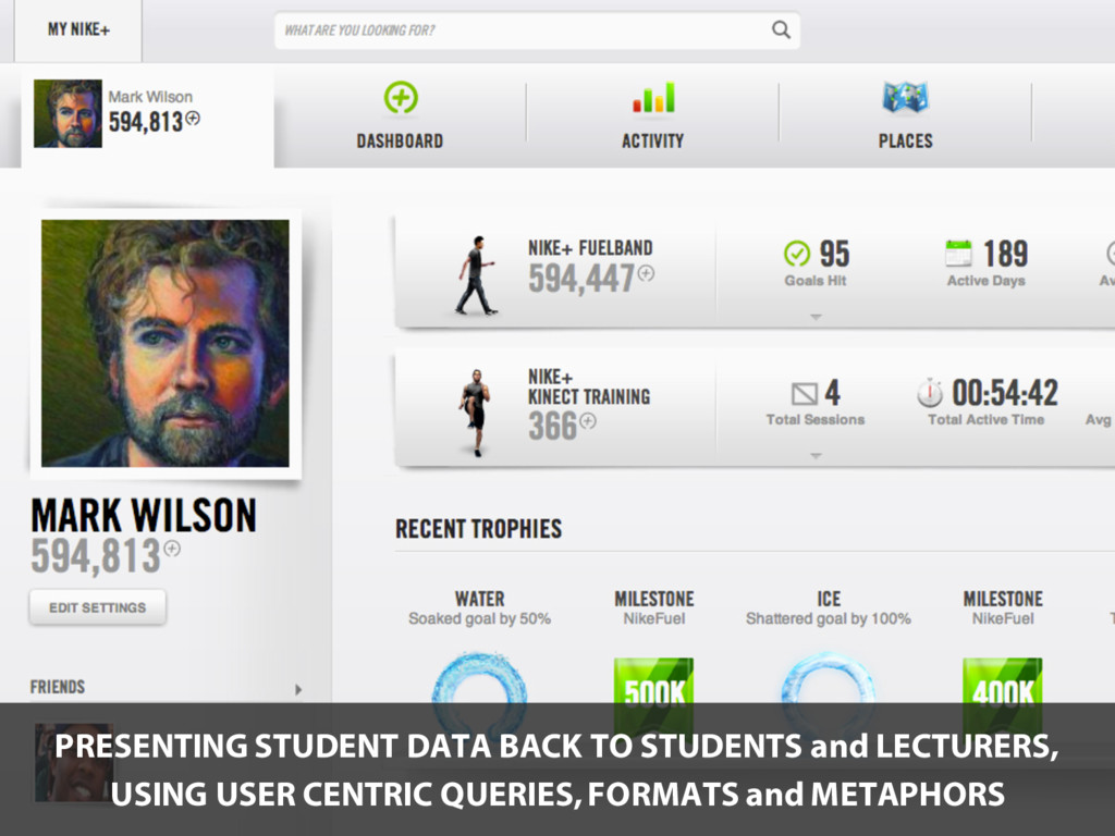PRESENTING STUDENT DATA BACK TO STUDENTS and LE...