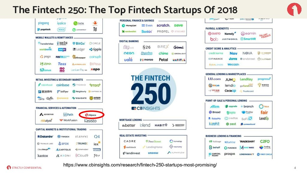 STRICTLY CONFIDENTIAL The Fintech 250: The Top ...