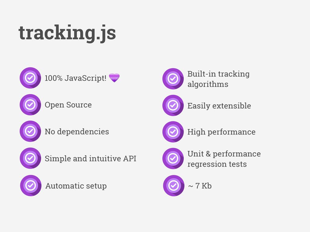 100% JavaScript! Open Source No dependencies tr...