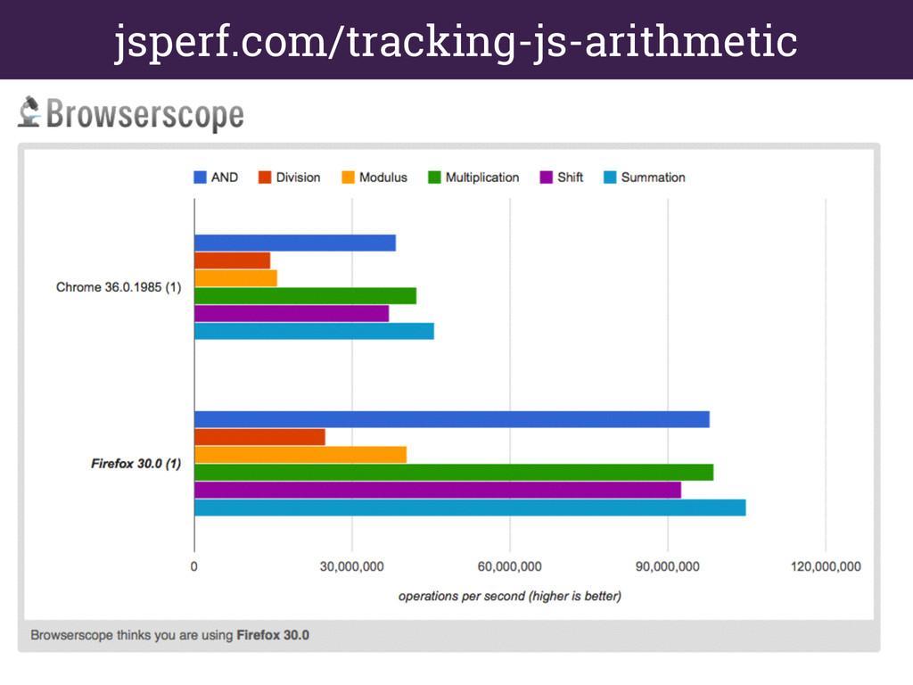 jsperf.com/tracking-js-arithmetic