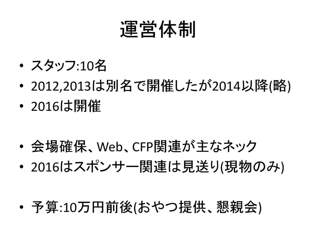 運営体制 • スタッフ:10名 • 2012,2013は別名で開催したが2014以降(略) •...