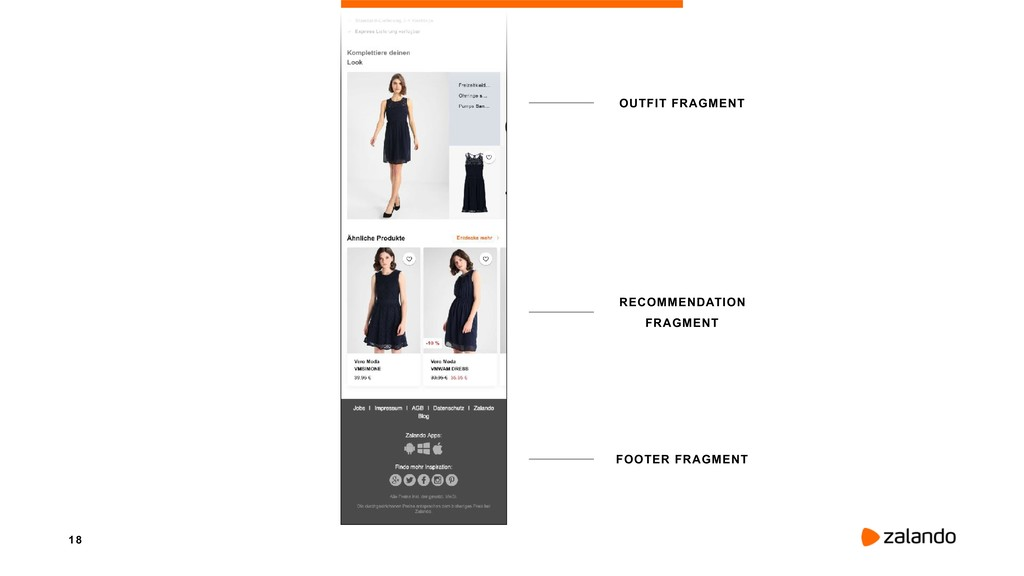 1 8 OUTFIT FRAGMENT RECOMMENDATION FRAGMENT FOO...