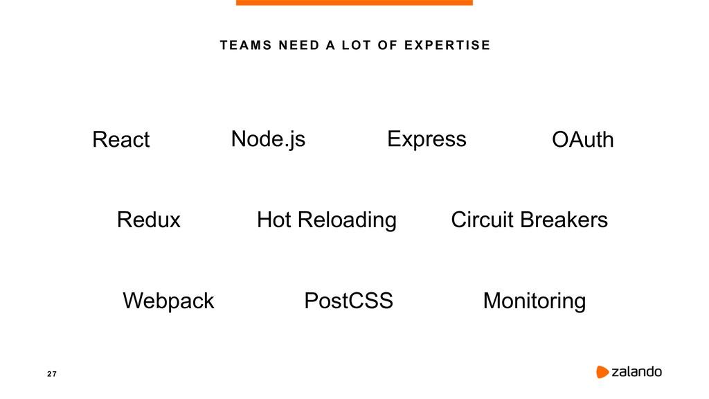 2 7 React Redux Node.js Webpack Hot Reloading P...