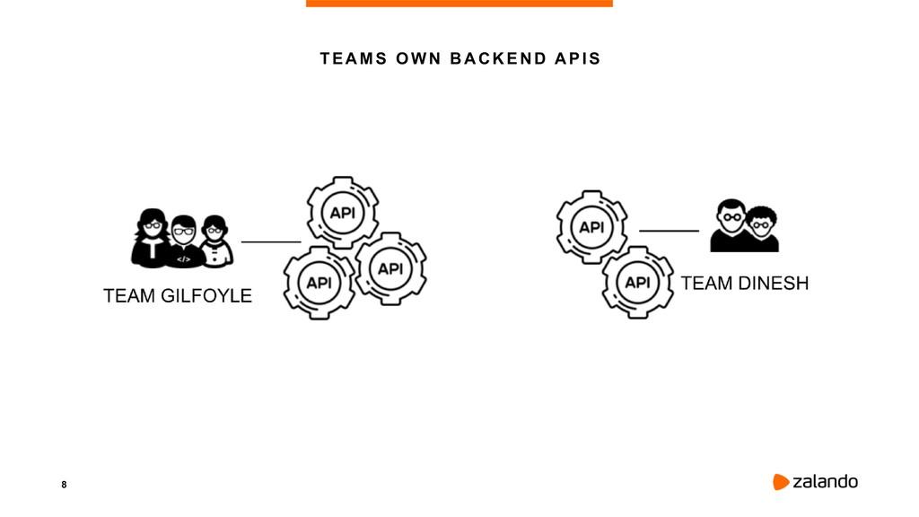 8 TEAMS OWN BACKEND APIS