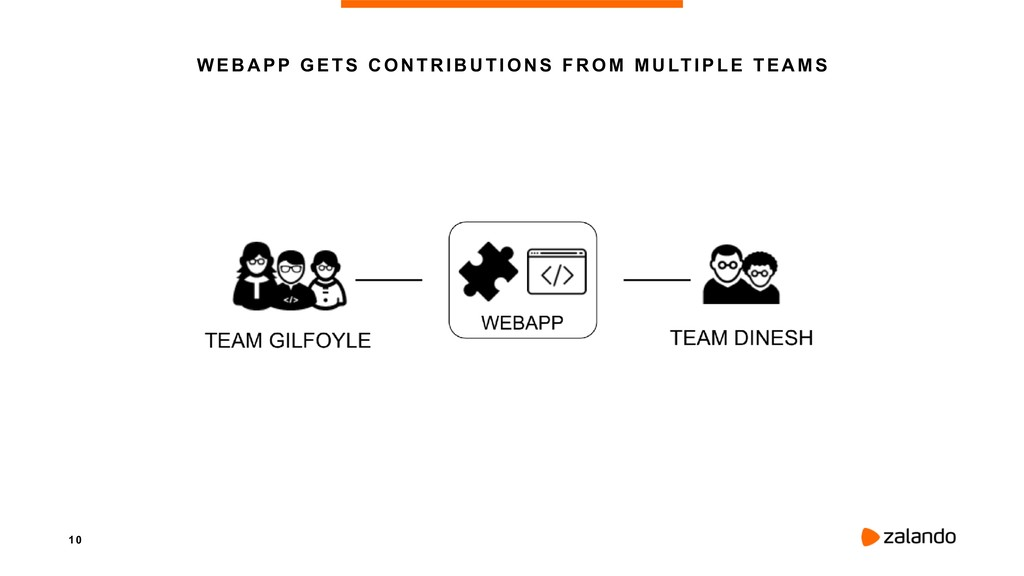 1 0 WEBAPP GETS CONTRIBUTIONS FROM MULTIPLE TEA...